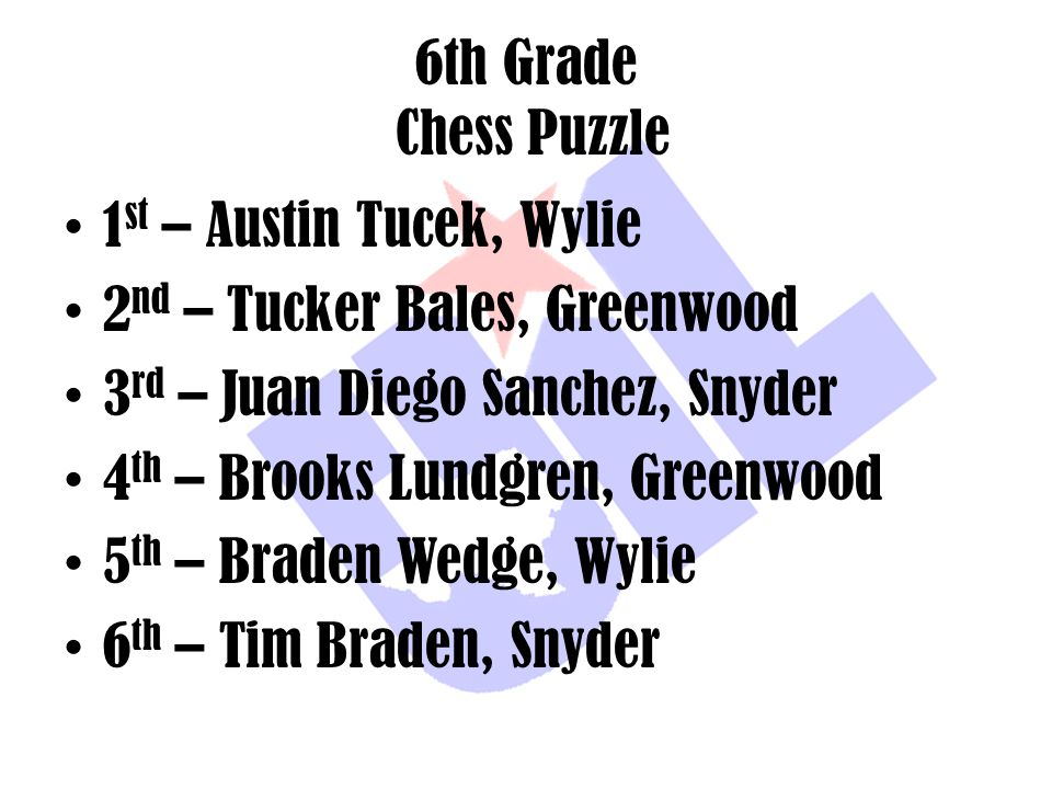 6th Grade Chess Puzzle 1st – Austin Tucek, Wylie. 2nd – Tucker Bales, Greenwood. 3rd – Juan Diego Sanchez, Snyder.