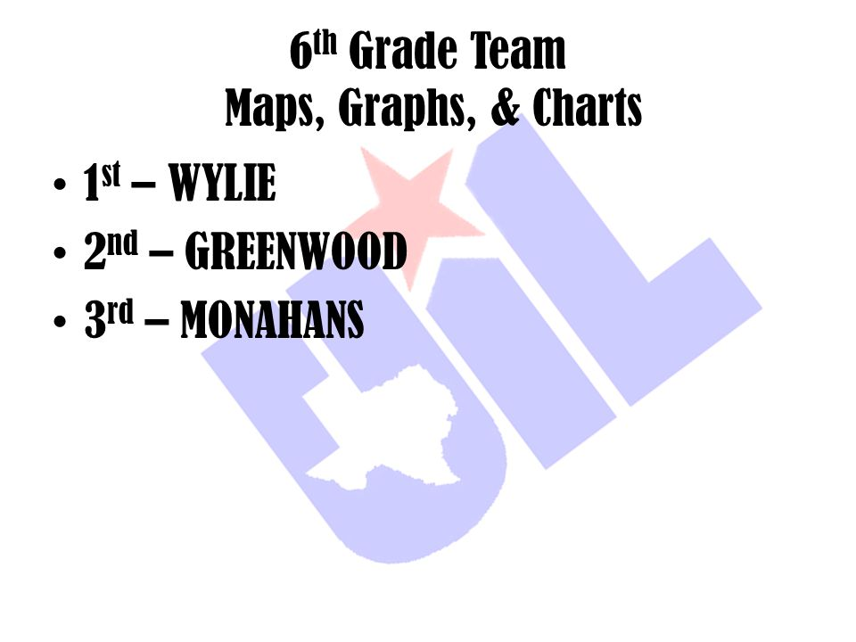 6th Grade Team Maps, Graphs, & Charts