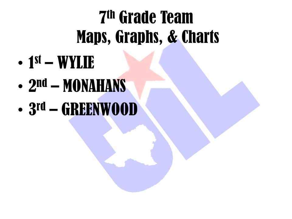 7th Grade Team Maps, Graphs, & Charts