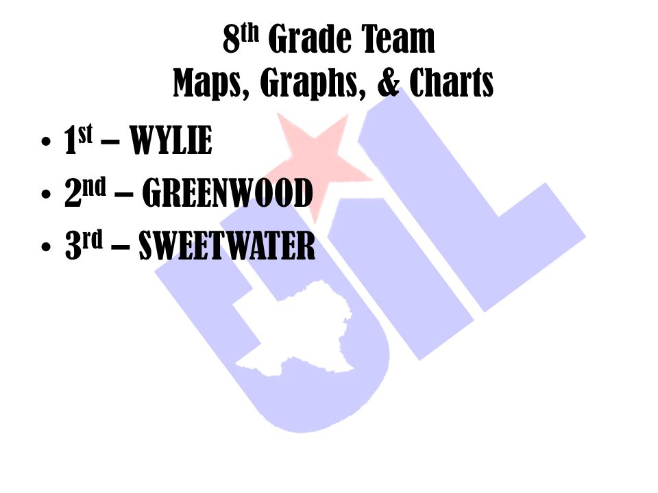 8th Grade Team Maps, Graphs, & Charts