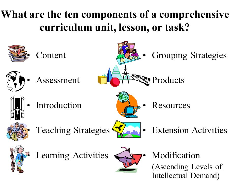What are the ten components of a comprehensive curriculum unit, lesson, or task