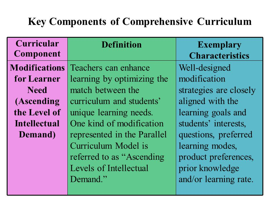 Key Components of Comprehensive Curriculum