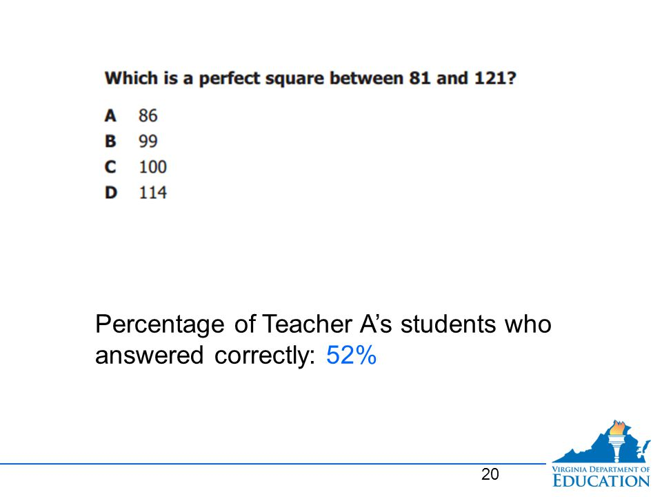 Percentage of Teacher A's students who answered correctly: 52%