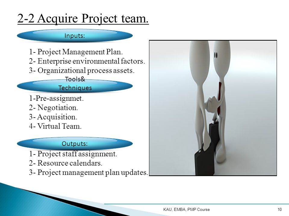 2-2 Acquire Project team. 1- Project Management Plan.