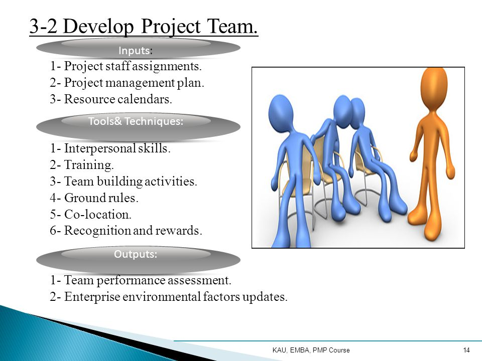 3-2 Develop Project Team. 1- Project staff assignments.