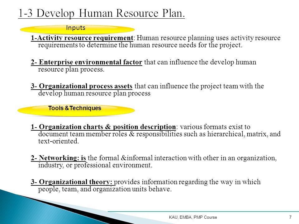 1-3 Develop Human Resource Plan.