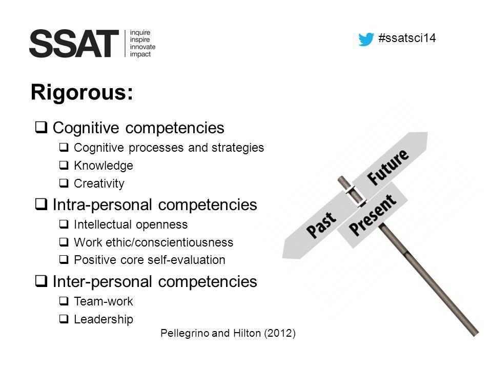 Rigorous: Cognitive competencies Intra-personal competencies