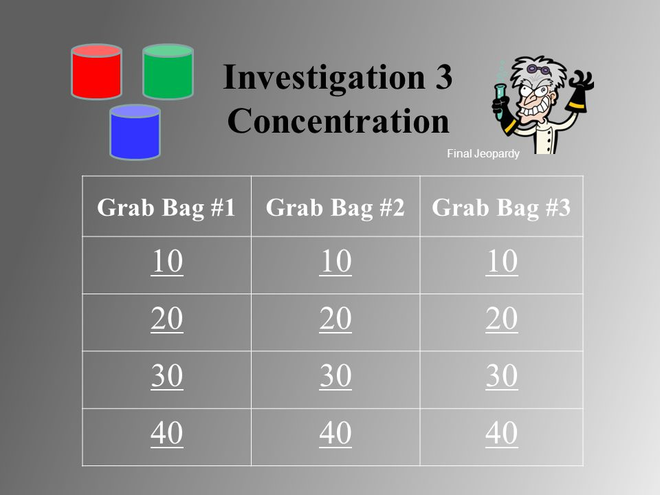 Investigation 3 Concentration