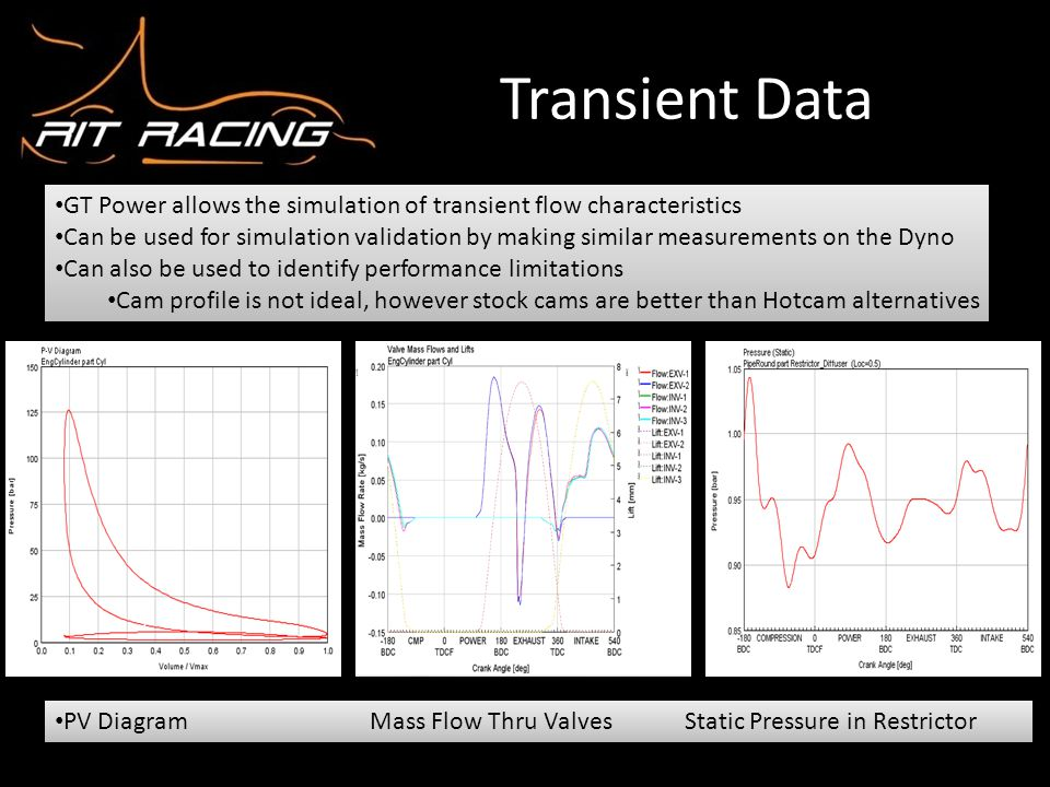 Transient Data GT Power allows the simulation of transient flow characteristics.