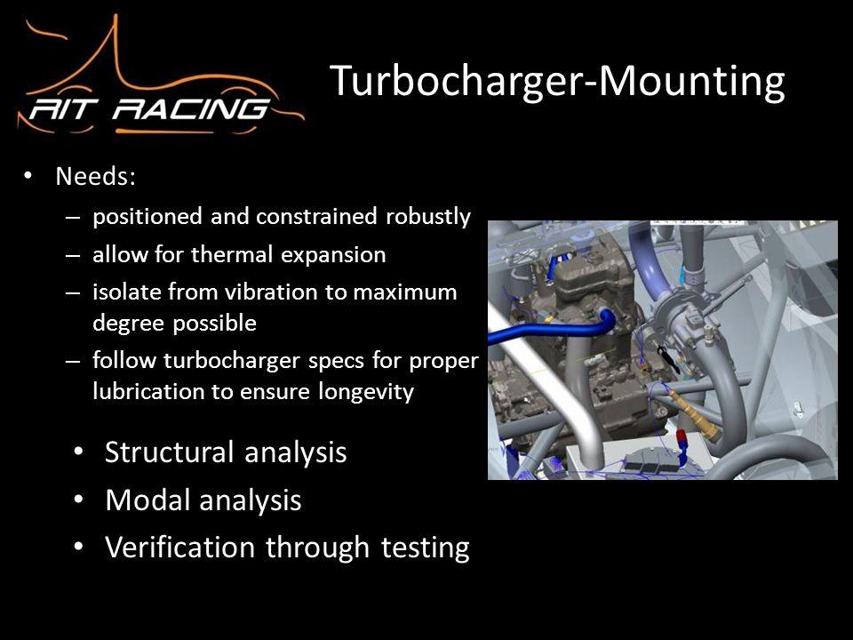 Turbocharger-Mounting