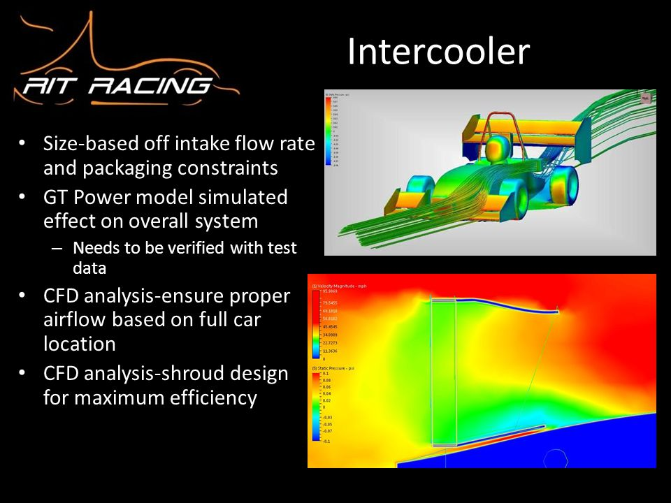 Intercooler Size-based off intake flow rate and packaging constraints