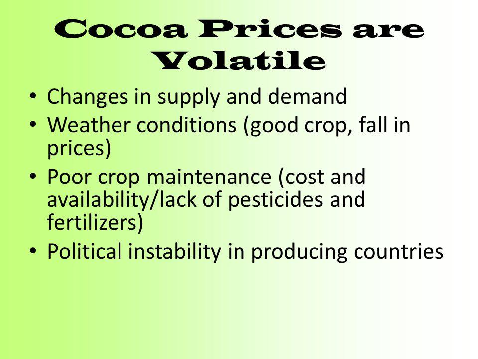 Cocoa Prices are Volatile