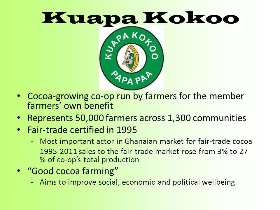 Kuapa Kokoo Cocoa-growing co-op run by farmers for the member farmers' own benefit. Represents 50,000 farmers across 1,300 communities.