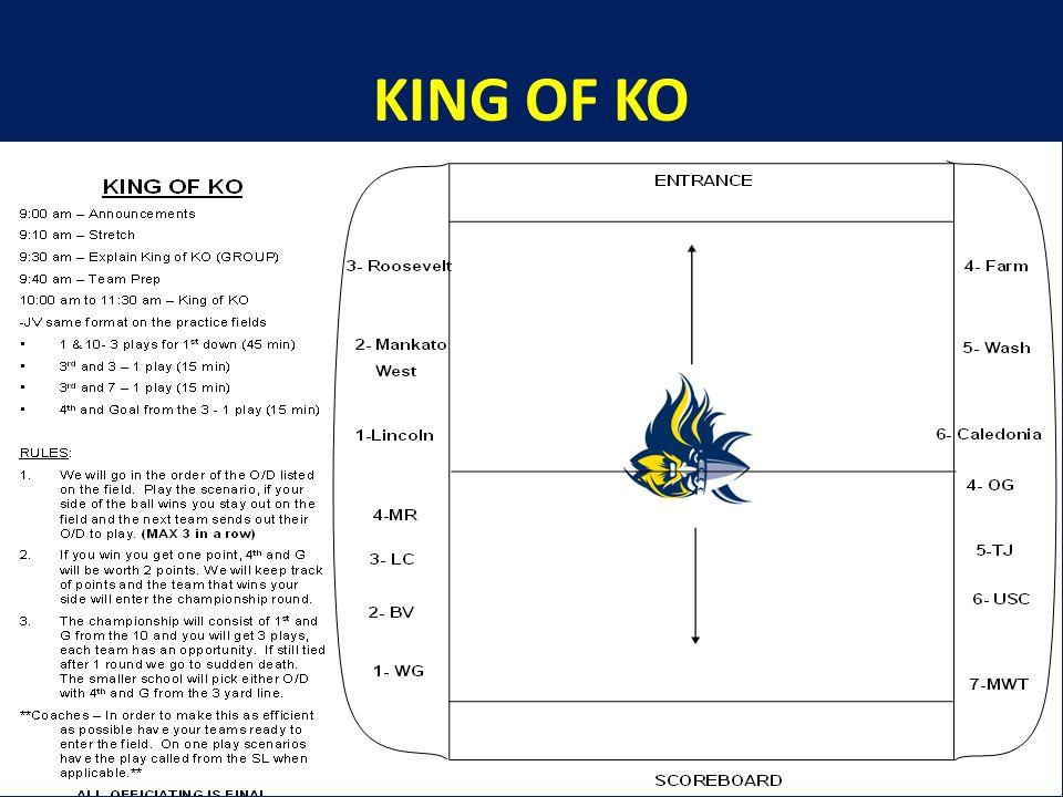 KING OF KO