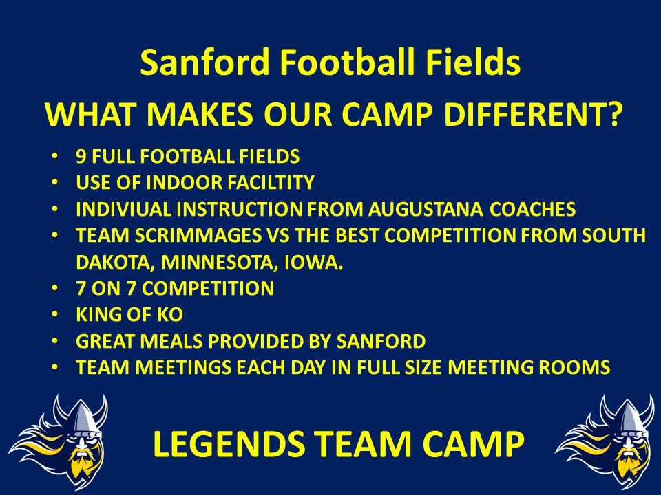 Sanford Football Fields