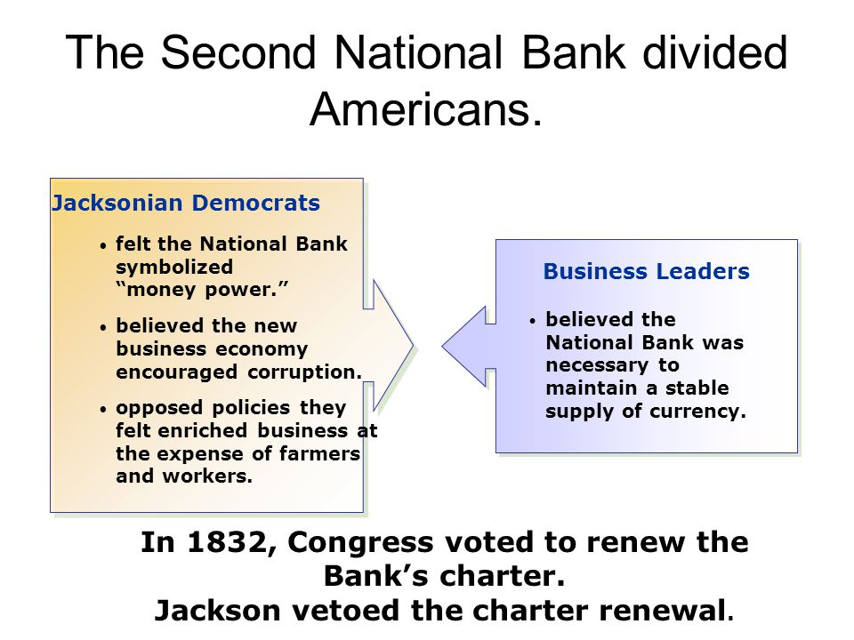 The Second National Bank divided Americans.