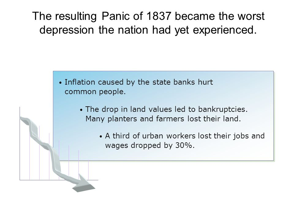 The resulting Panic of 1837 became the worst depression the nation had yet experienced.