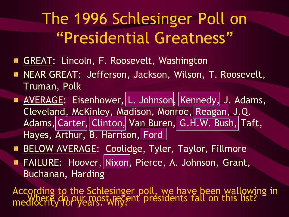The 1996 Schlesinger Poll on Presidential Greatness
