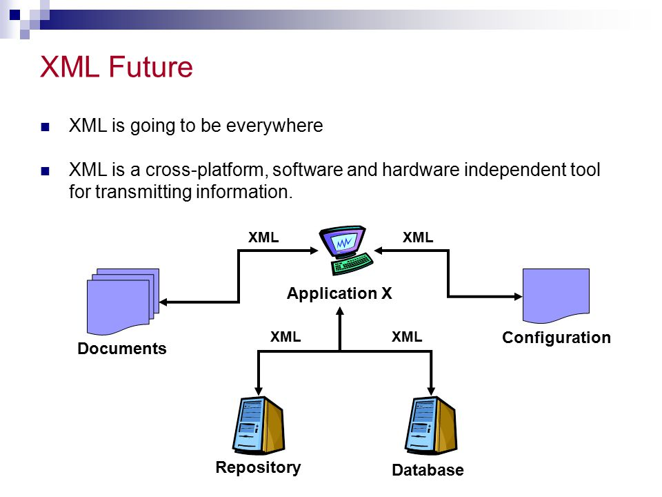 XML Future XML is going to be everywhere