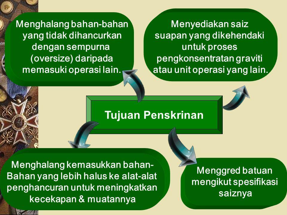 Tujuan Penskrinan Menghalang bahan-bahan yang tidak dihancurkan