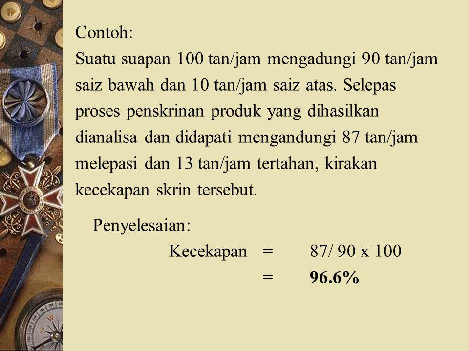 Contoh: Suatu suapan 100 tan/jam mengadungi 90 tan/jam. saiz bawah dan 10 tan/jam saiz atas. Selepas.