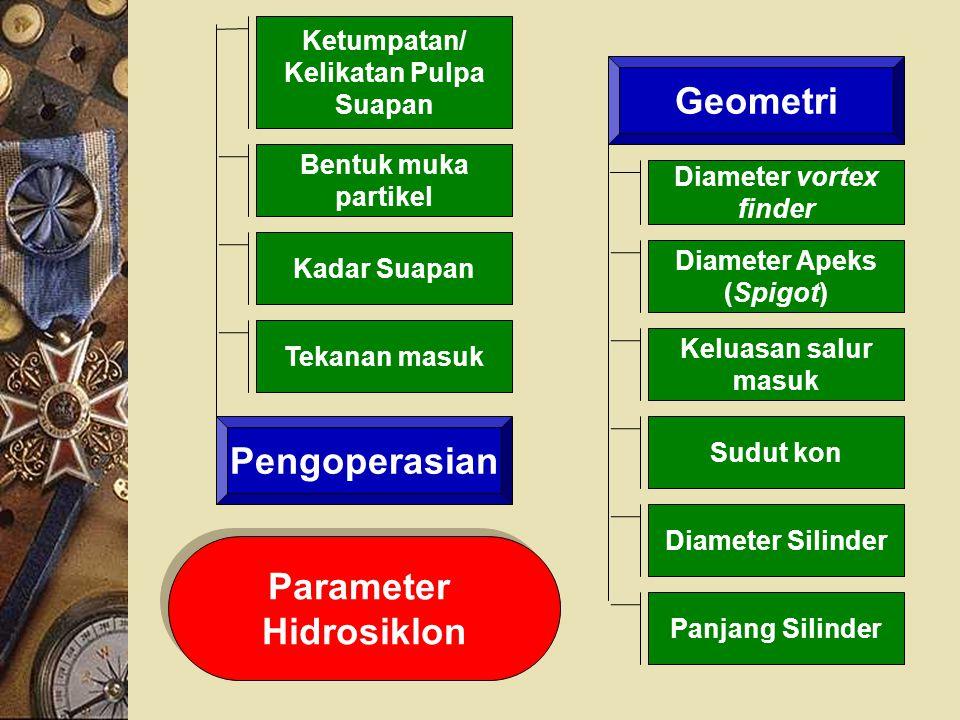 Geometri Pengoperasian Parameter Hidrosiklon