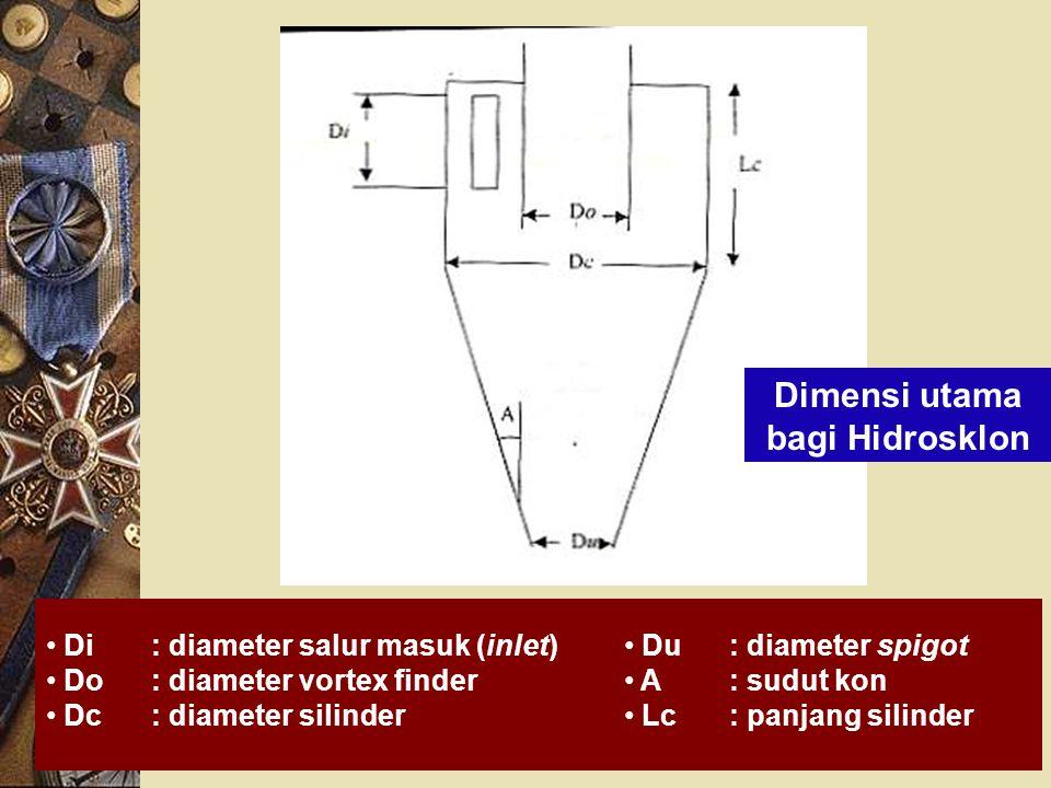 Dimensi utama bagi Hidrosklon