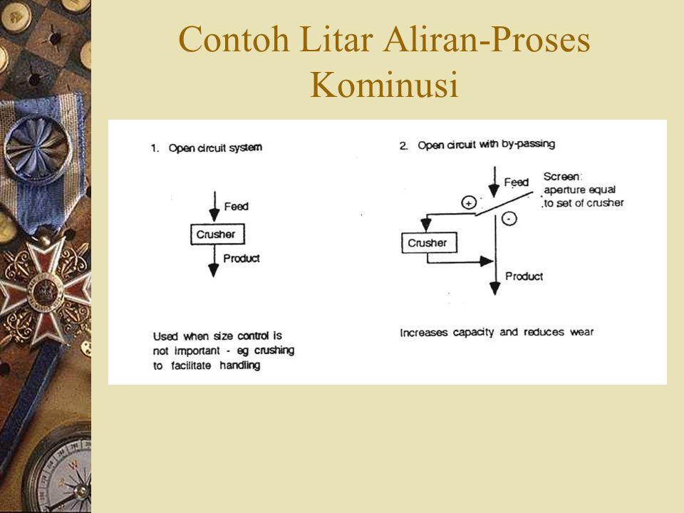 Contoh Litar Aliran-Proses Kominusi