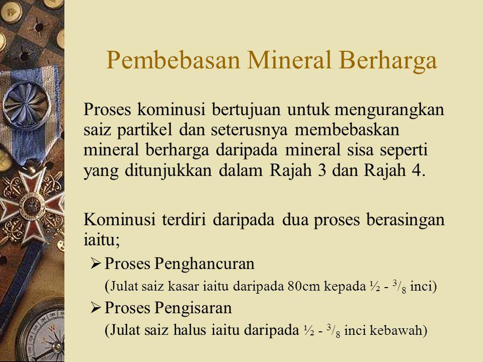 Pembebasan Mineral Berharga