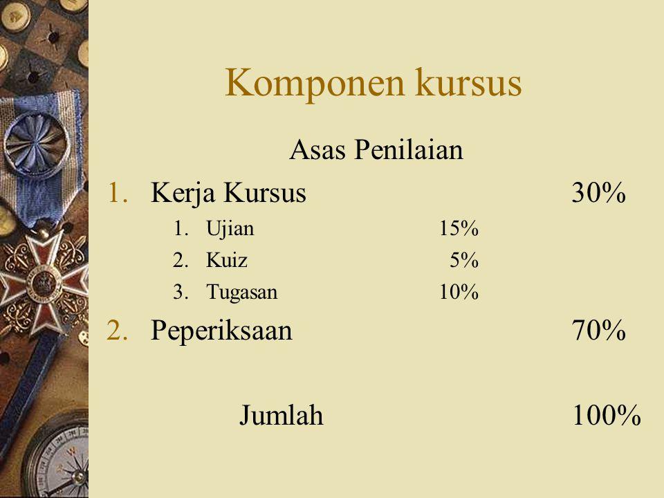 Komponen kursus Asas Penilaian Kerja Kursus 30% Peperiksaan 70%