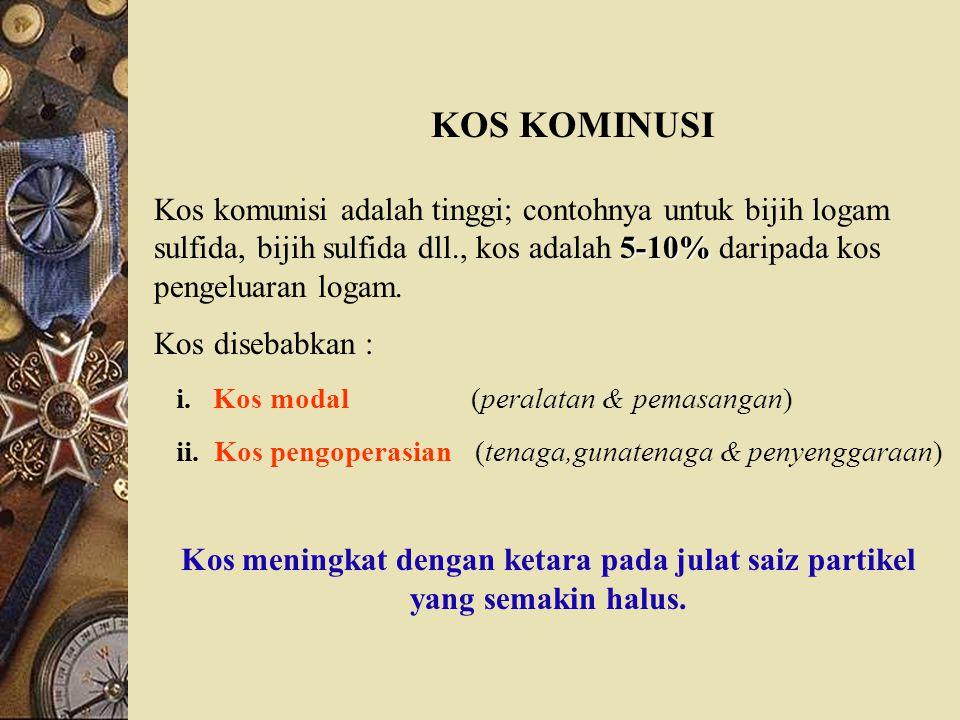 KOS KOMINUSI Kos komunisi adalah tinggi; contohnya untuk bijih logam sulfida, bijih sulfida dll., kos adalah 5-10% daripada kos pengeluaran logam.