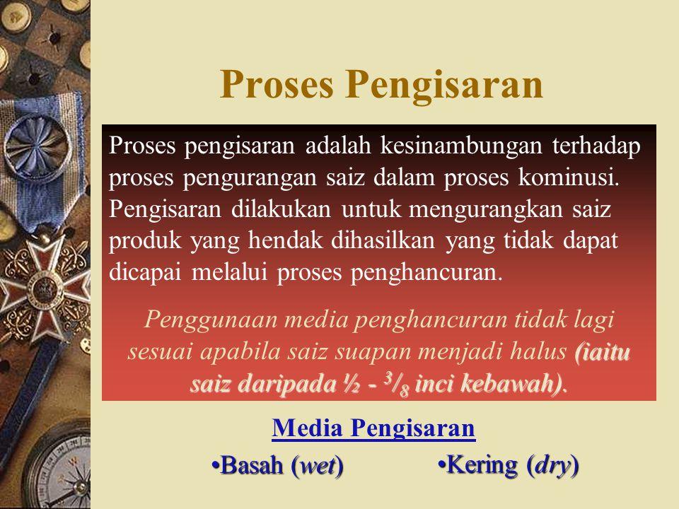 Proses Pengisaran