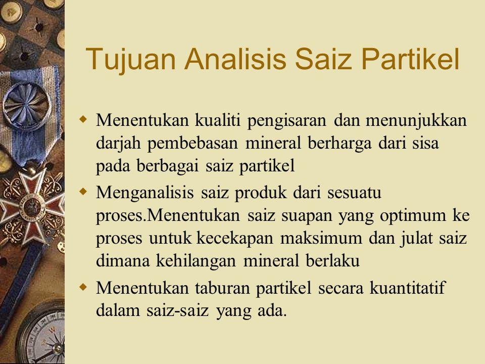 Tujuan Analisis Saiz Partikel