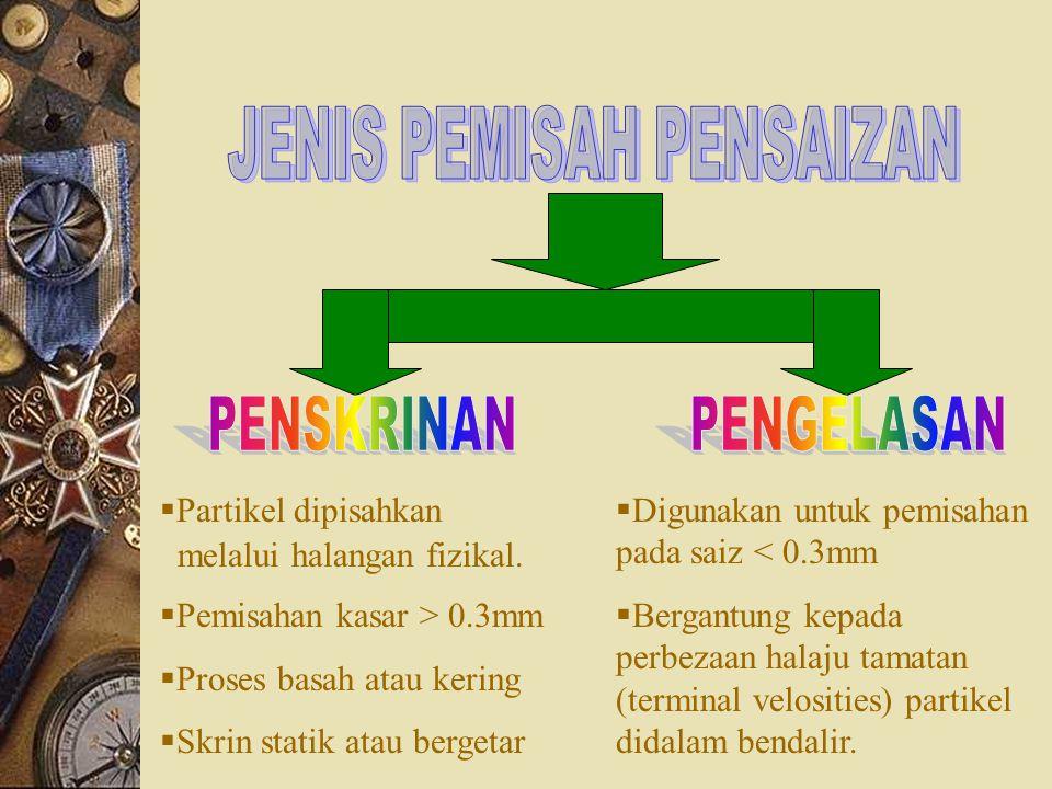 JENIS PEMISAH PENSAIZAN