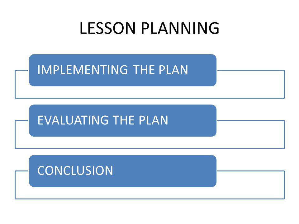 LESSON PLANNING IMPLEMENTING THE PLAN EVALUATING THE PLAN CONCLUSION