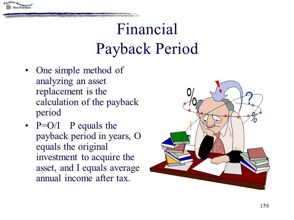 Financial Payback Period