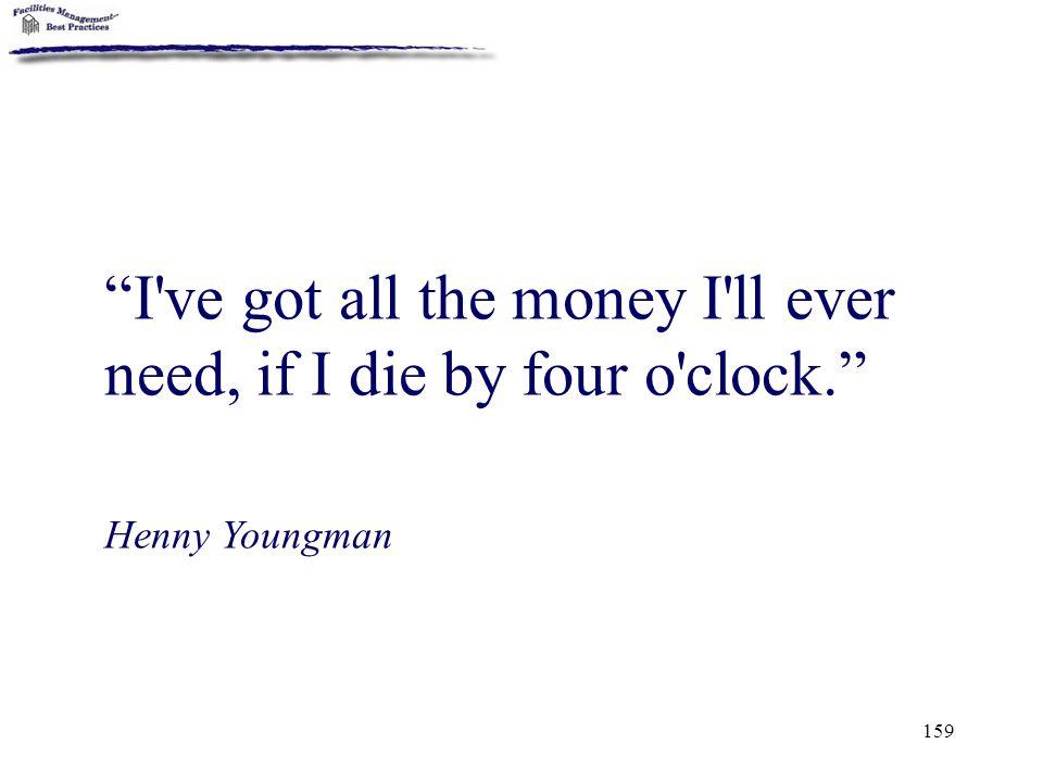 I ve got all the money I ll ever need, if I die by four o clock.