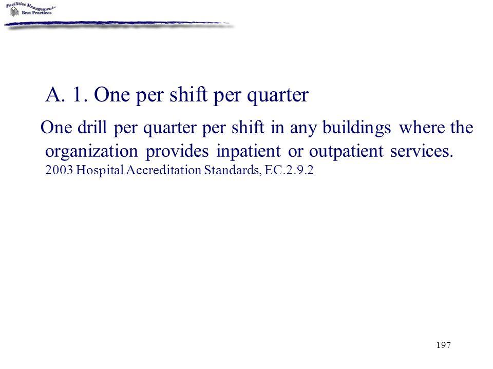 A. 1. One per shift per quarter
