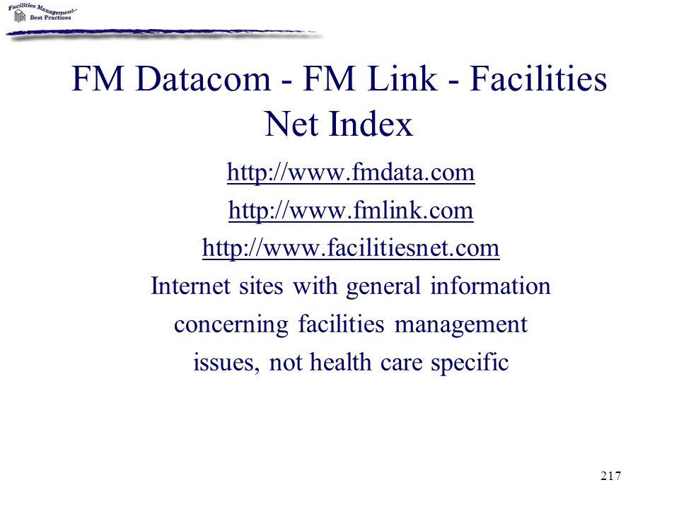 FM Datacom - FM Link - Facilities Net Index