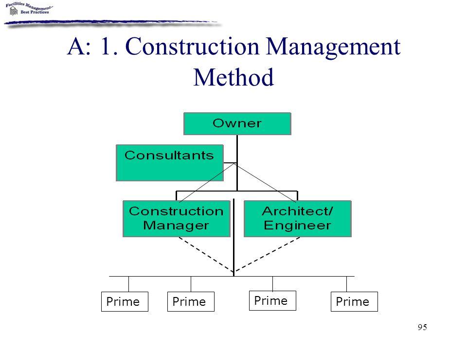 A: 1. Construction Management Method