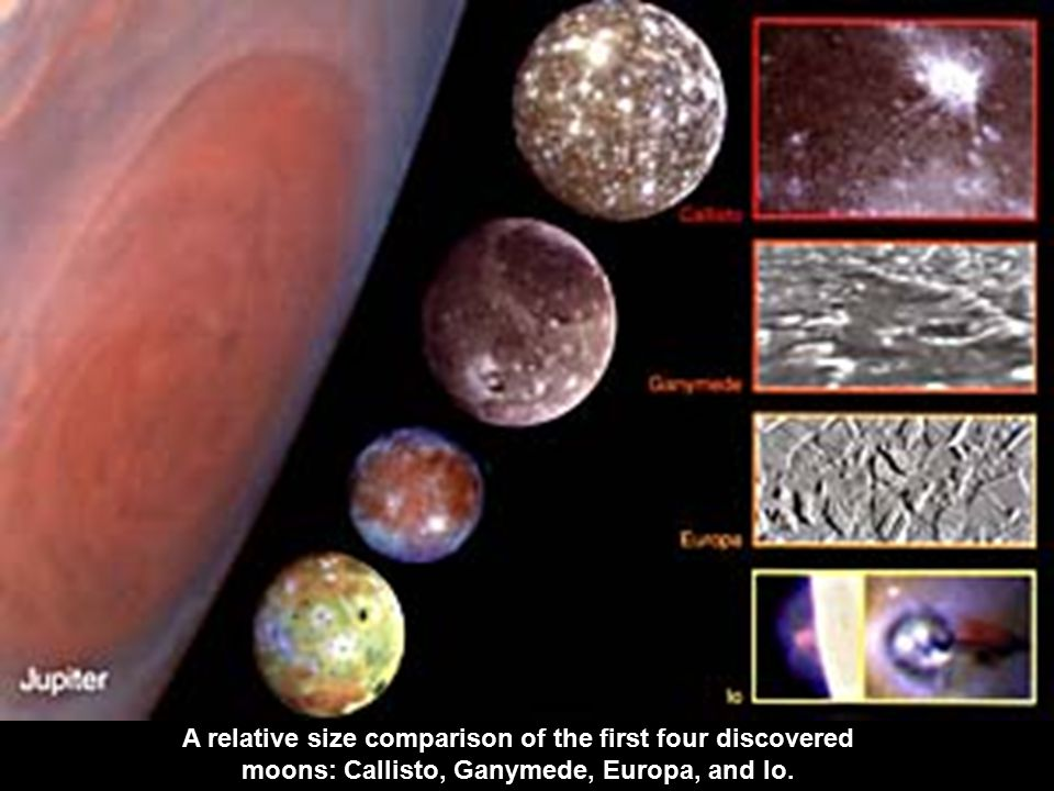 A relative size comparison of the first four discovered moons: Callisto, Ganymede, Europa, and Io.