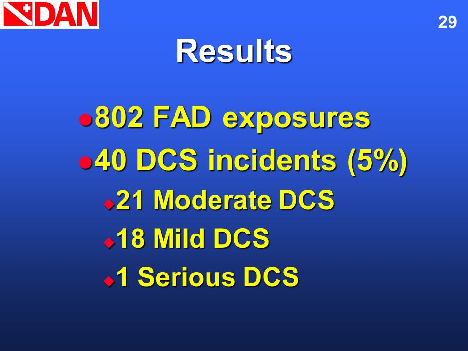 Results 802 FAD exposures 40 DCS incidents (5%) 21 Moderate DCS