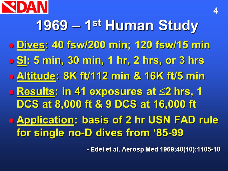 1969 – 1st Human Study Dives: 40 fsw/200 min; 120 fsw/15 min