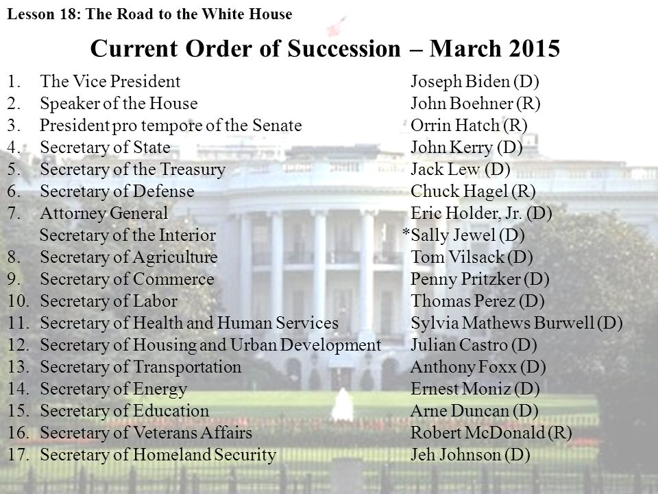 Current Order of Succession – March 2015