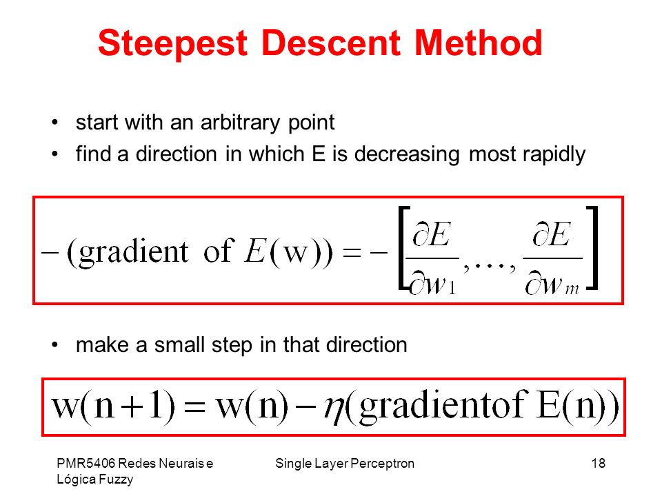 Steepest Descent Method