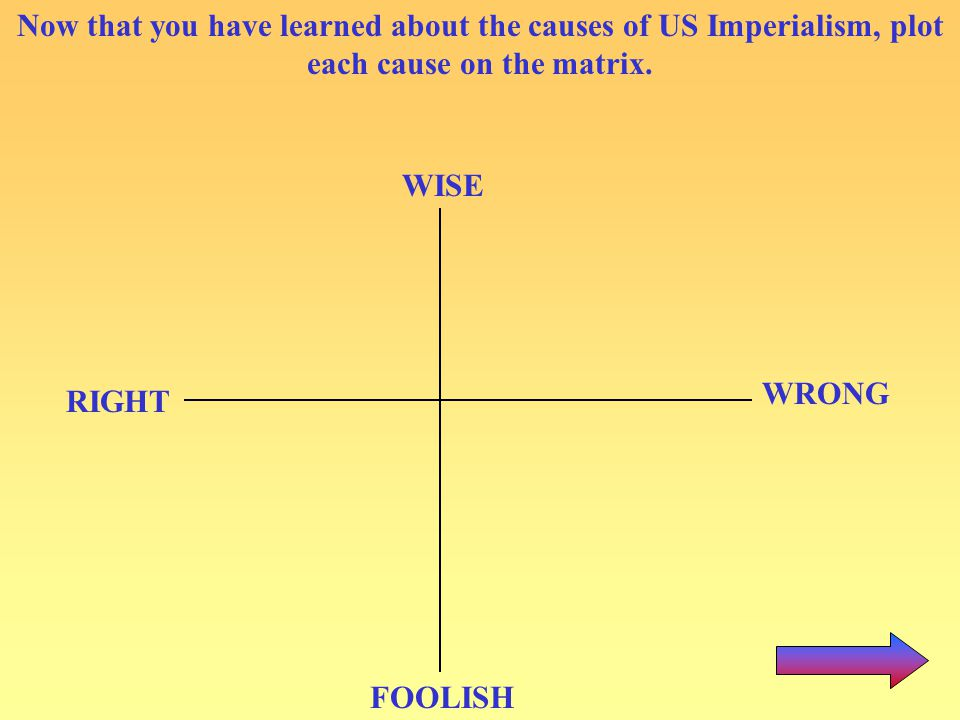 Now that you have learned about the causes of US Imperialism, plot each cause on the matrix.
