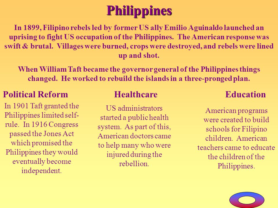 Philippines Political Reform Healthcare Education