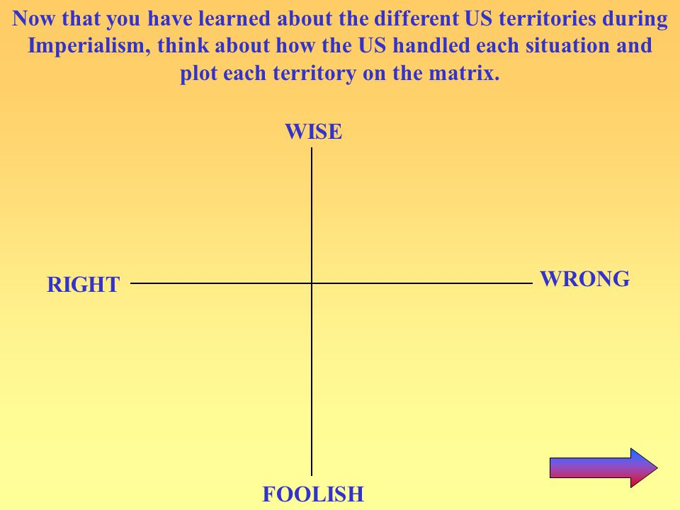 Now that you have learned about the different US territories during Imperialism, think about how the US handled each situation and plot each territory on the matrix.