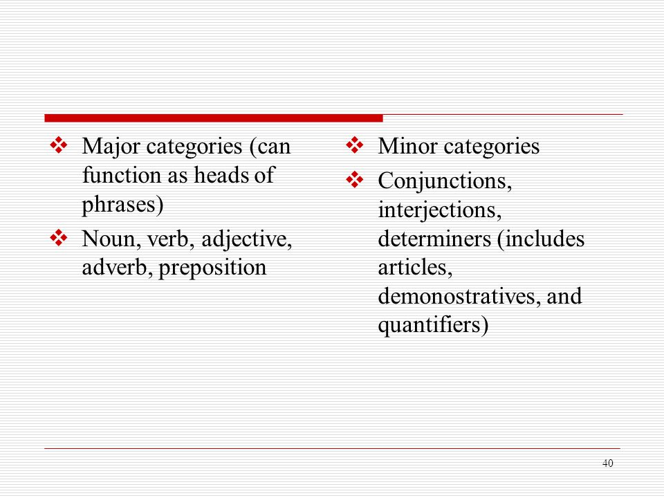 Major categories (can function as heads of phrases)