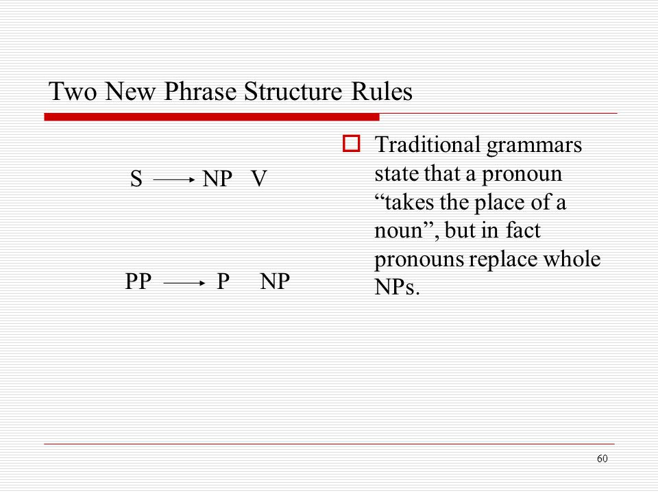 Two New Phrase Structure Rules